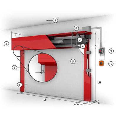 Konstrukční provedení - Systémový výkres